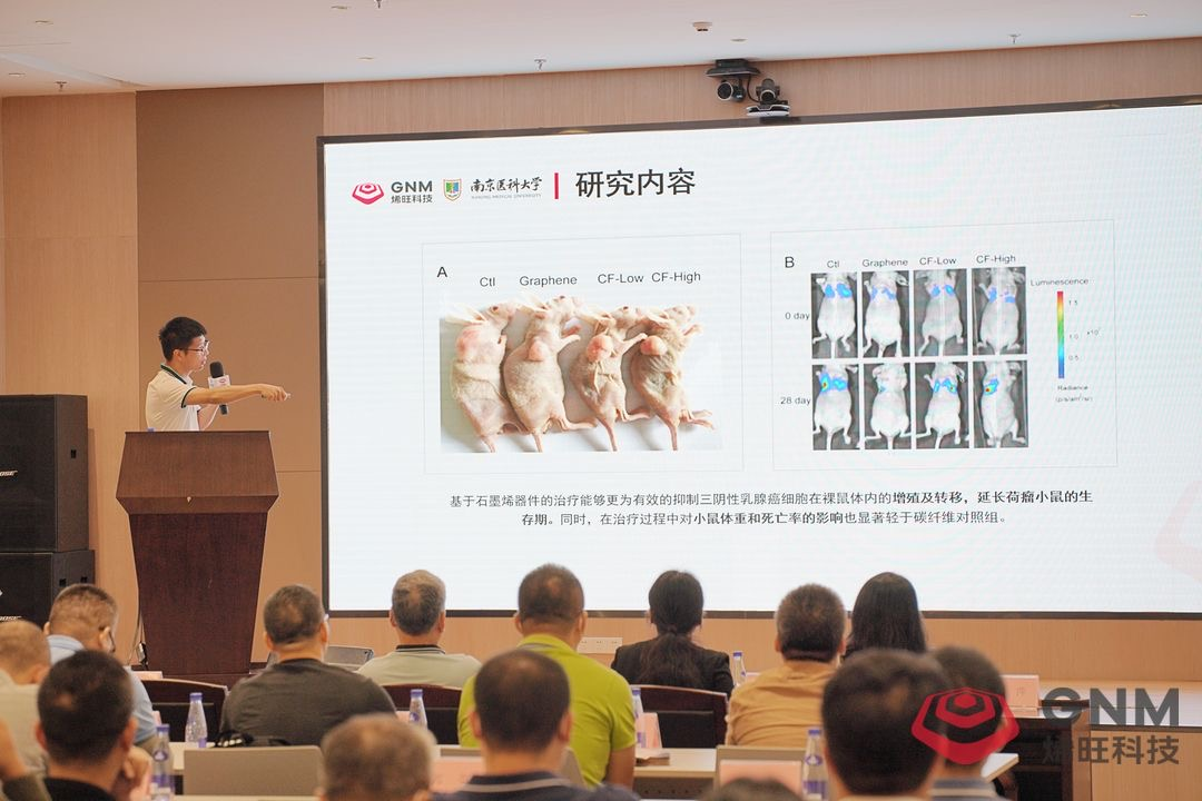 胡克博士讲解石墨烯无创治疗肿瘤研究内容