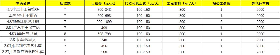 成都租车网价目表车型_成都租车去西藏价格表